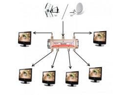 Repartiteur Satellite TNT Splitter 6 Sorties