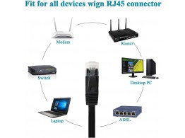 Cable Ethernet Plat Blinde CAT6 RJ45 10GB